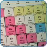 det periodiska systemet