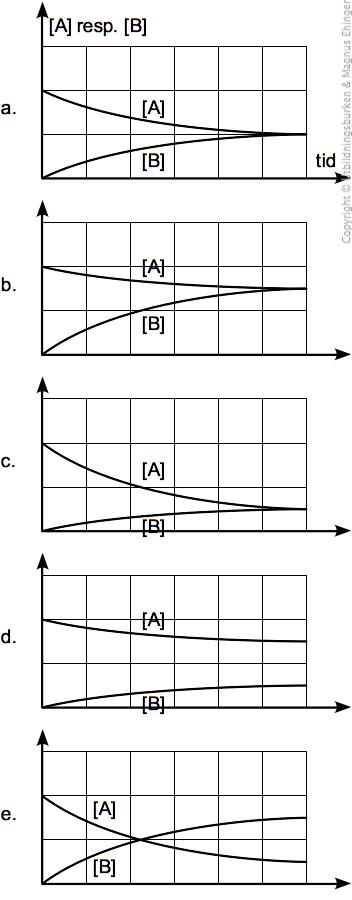 formelsamling matematik 2014